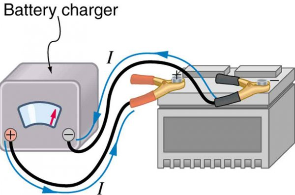 how battery charger works